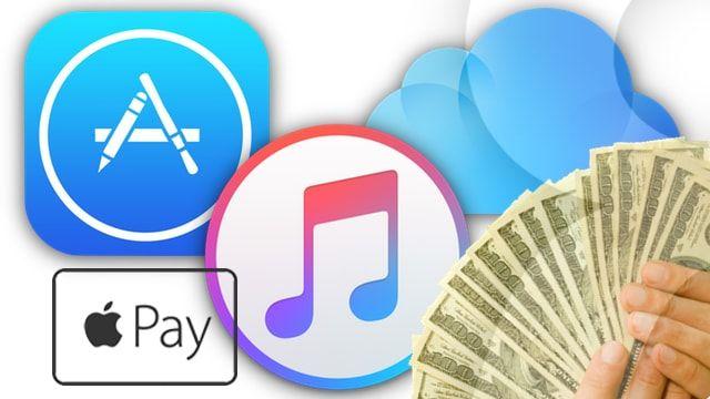Доходы Apple от сервисов