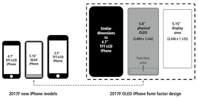 Размер iPhone 8