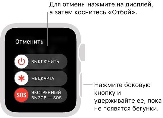 Тревожная кнопка (SOS) на Apple Watch