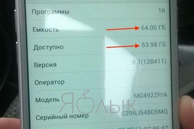 iPhone 6 подделка