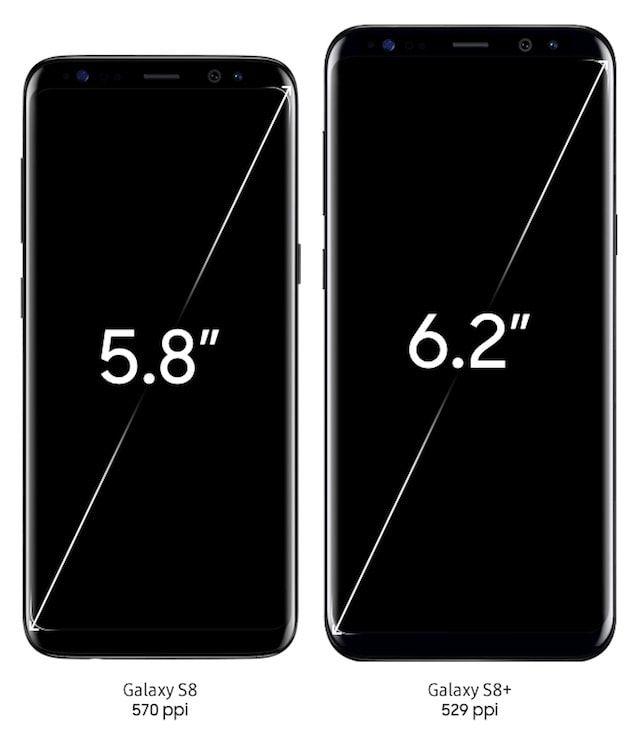 Размеры дисплея Samsung Galaxy S8 и S8 Plus