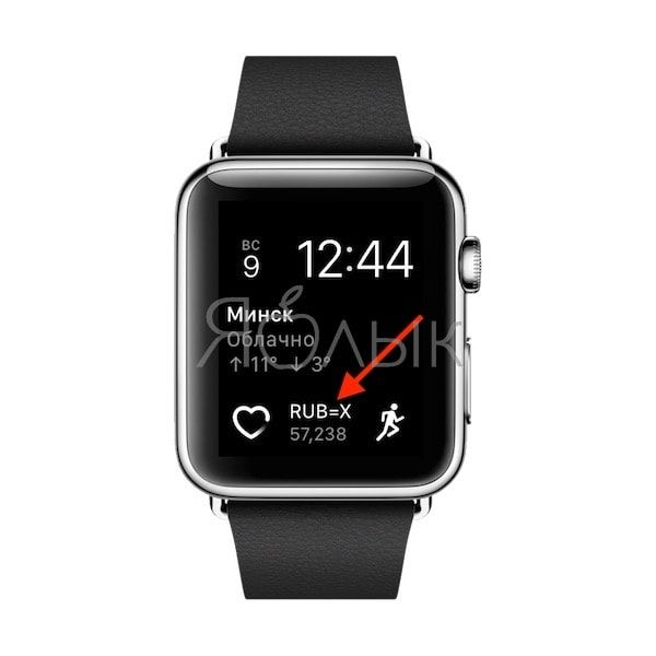 Расширение Акции на Apple Watch