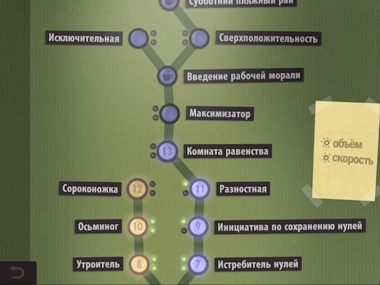 Human Resource Machine для iPhone и iPad