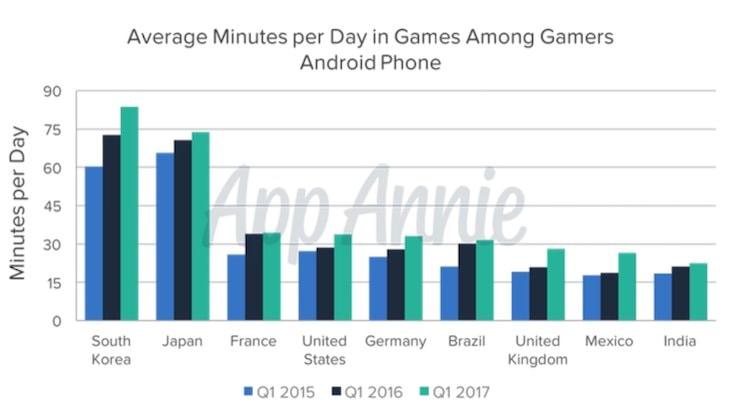 Азиаты любят играть в игры