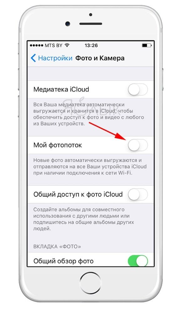 Освобождаем память на iPhone и iPad: 31 способ