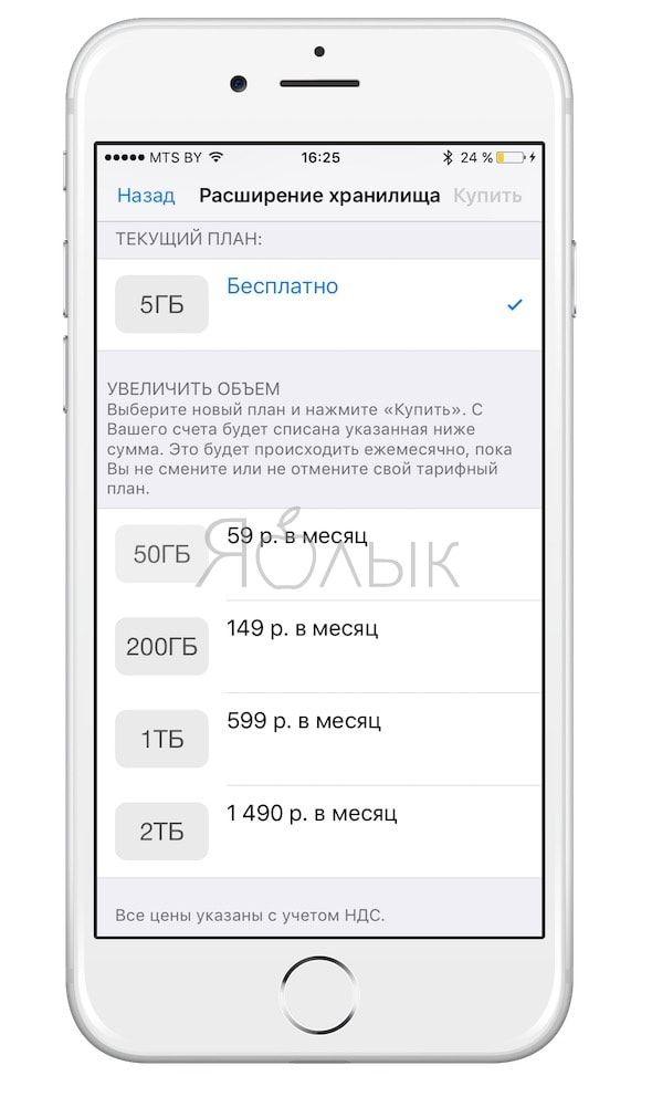Цены на iCloud в России
