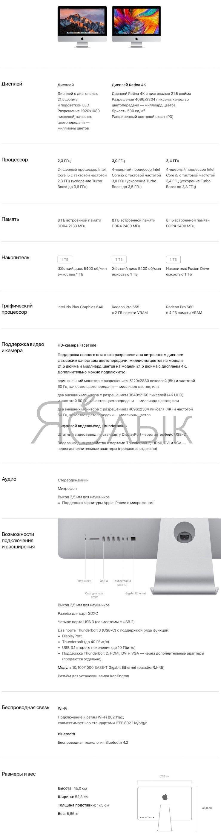Характеристики 21,5-дюймового iMac 2017 года