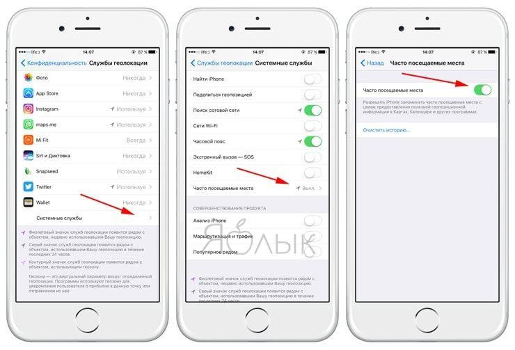 Как научить iPhone автоматически запоминать место парковки автомобиля с CarPlay