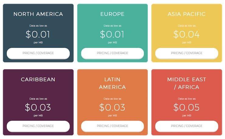 Тарифы на Apple SIM
