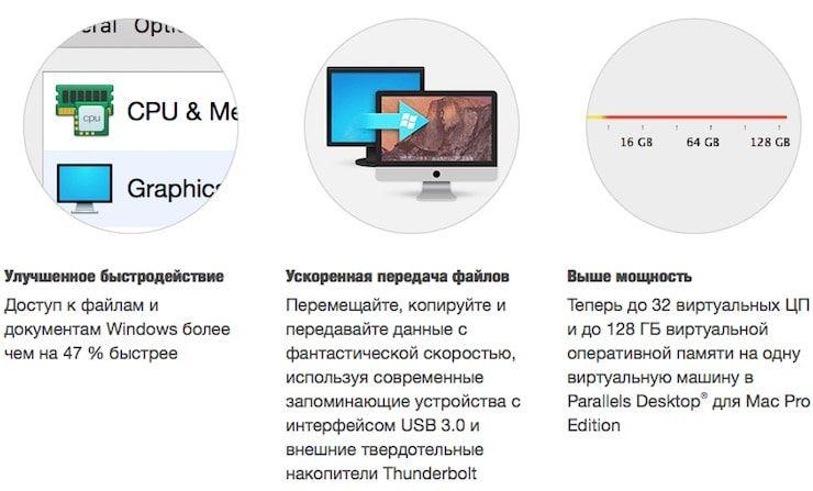 Производительность Parallels Desktop 13