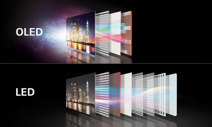 OLED против LCD. В чем разница?