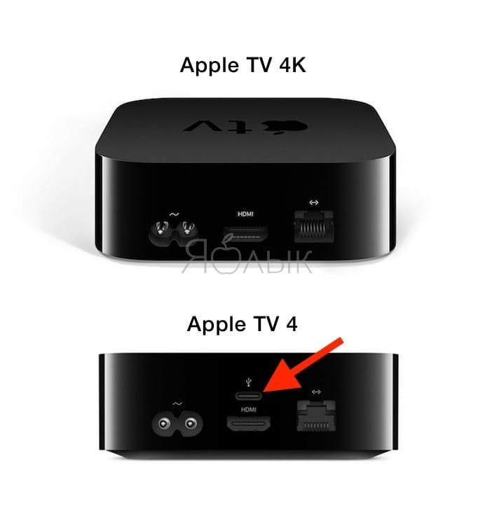 Apple TV 4K входы интерфейсы