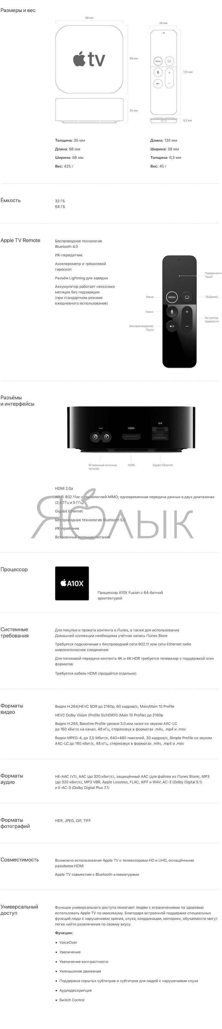 Технические характеристики (спецификации) Apple TV 4K