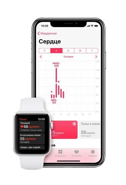 apple watch series 3 и измерение пульса