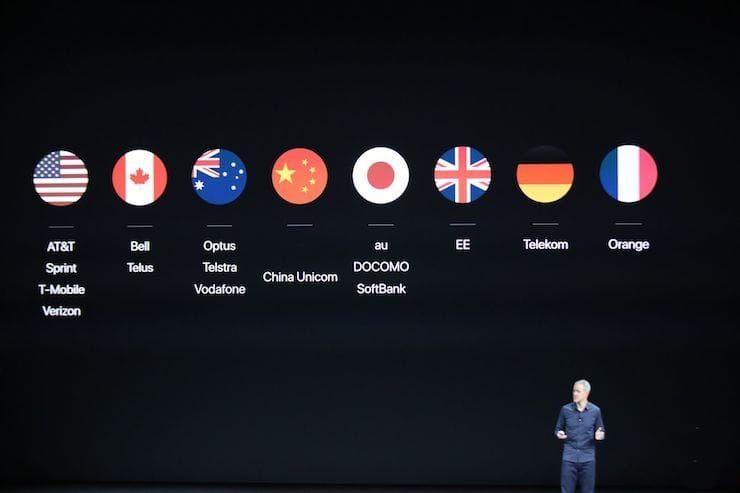 apple watch series 3 звонки