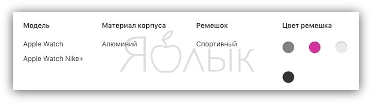 Apple Watch и Apple Watch Nike