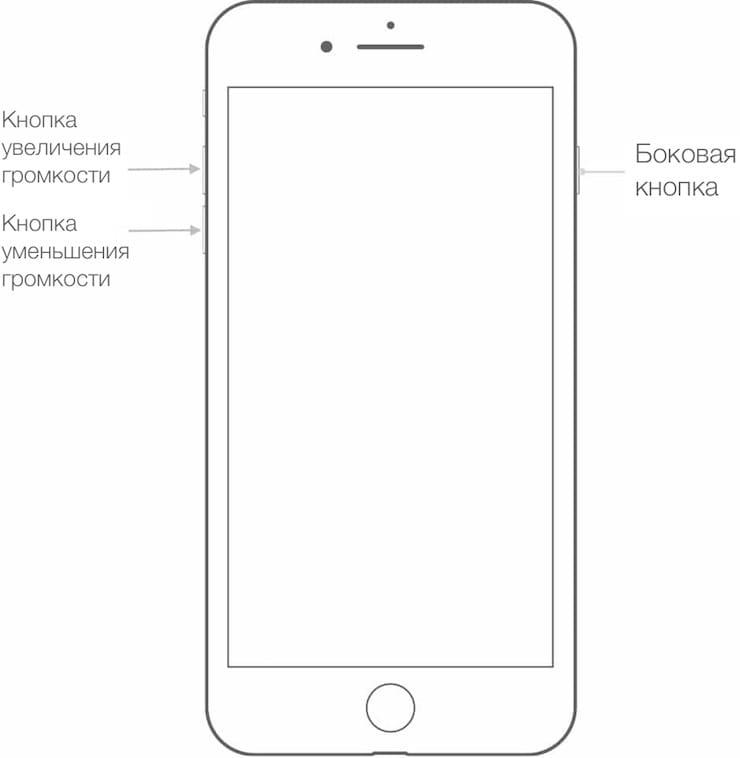 Хард ресет в iPhone 8