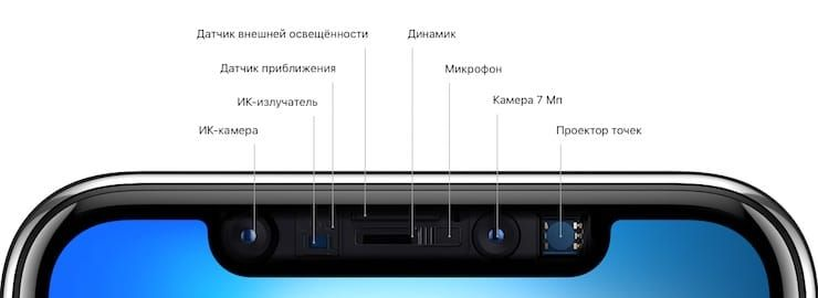 8 уникальных функций iPhone X, которых нет ни в одном iPhone