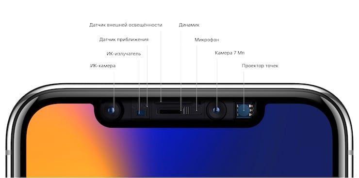 Сканеры iPhone X