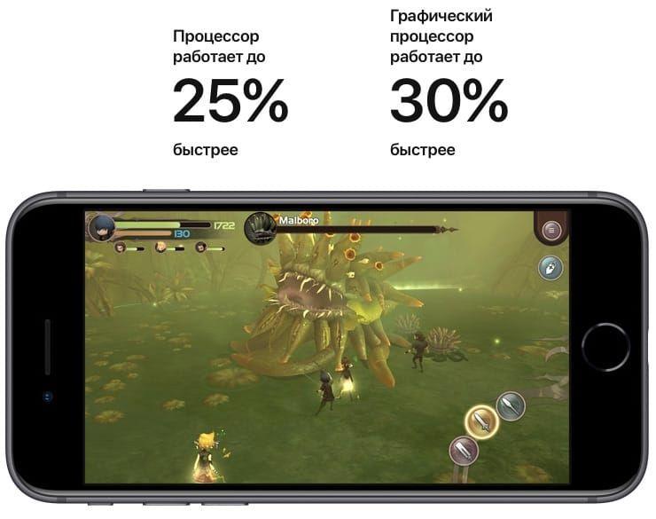 Производительность iPhone 8 в играх