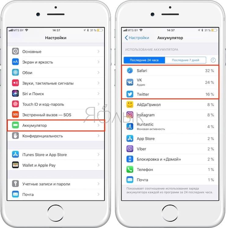 енергозатратные приложения в iOS батарея