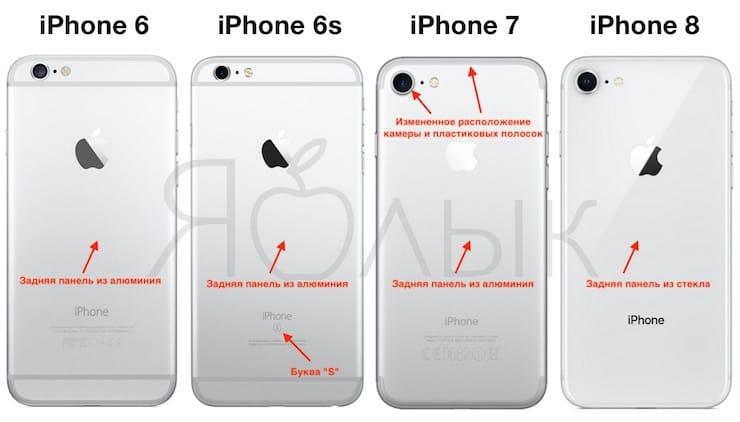 Design iphone 6 iphone 6s iphone 7 iphone 8