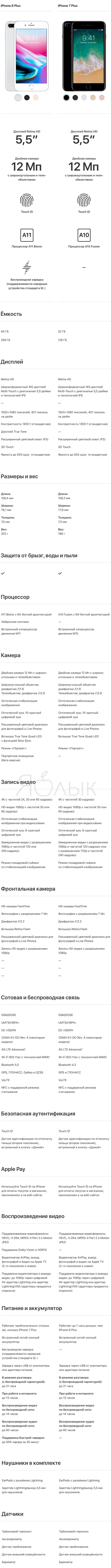 Сравнение технических характеристик iPhone 8 Plus и iPhone 7 Plus