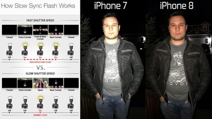 вспышка Slow Sync на iPhone 8 и iPhone X