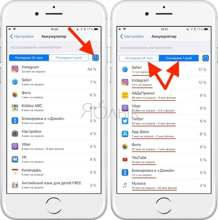 Сколько времени вы проводите в каждом приложении на iPhone или iPad, как это узнать