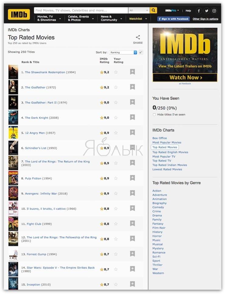 Топ-250 IMDB