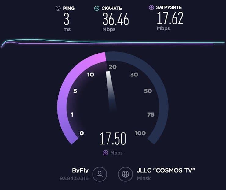 тесты на проверку скорости Wi-Fi