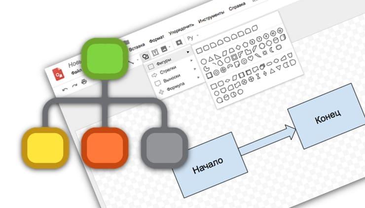 Как создавать блок-схемы алгоритмов и диаграммы бесплатно
