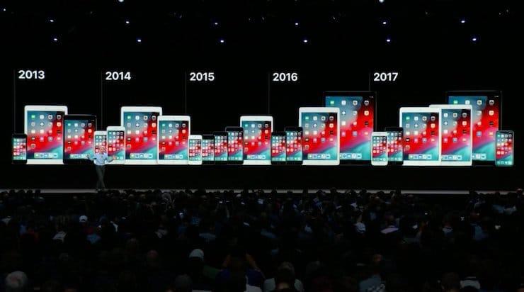 Устройства с поддержкой iOS 12