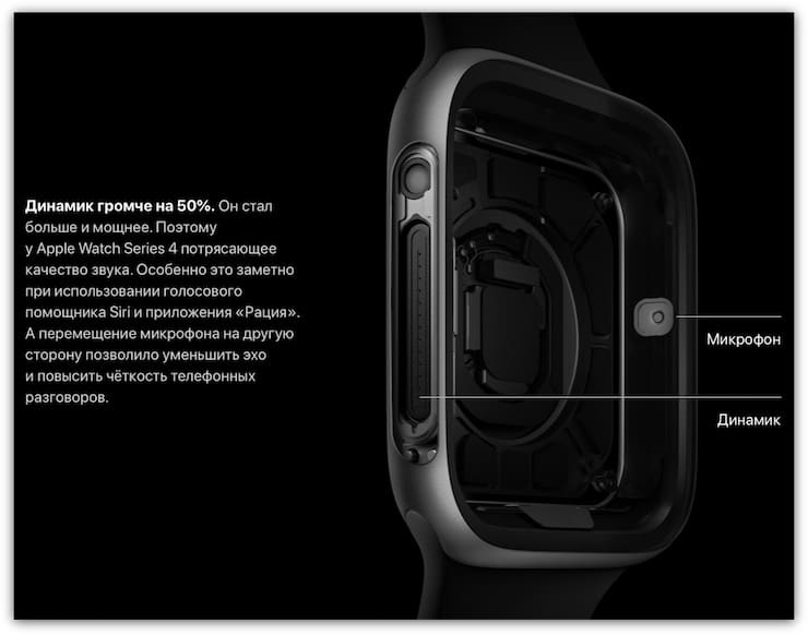 Динамик Apple Watch Series 4