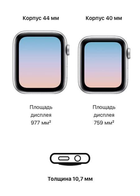 Размеры корпуса Apple Watch Series 4