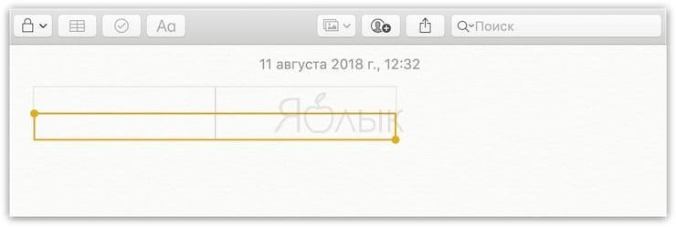 Таблицы в Заметках на iPhone, iPad и Mac (macOS)