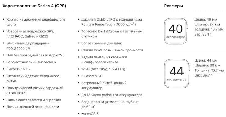 Характеристики (спецификации) Apple Watch Series 4