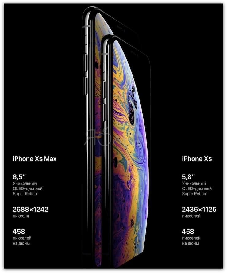 ЭкранiPhone Xs и iPhone Xs Max