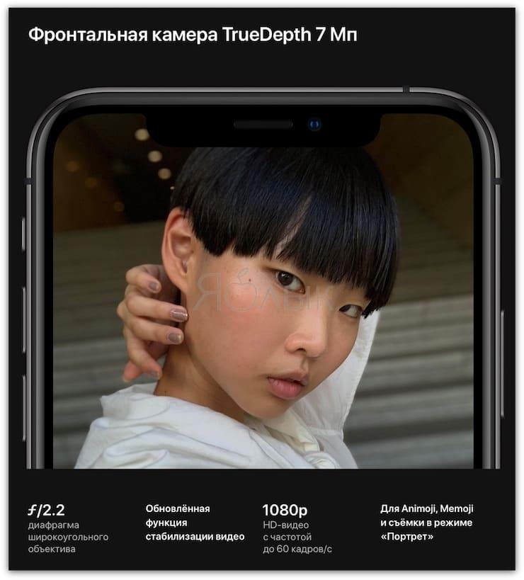 КамерыiPhone Xs и iPhone Xs Max