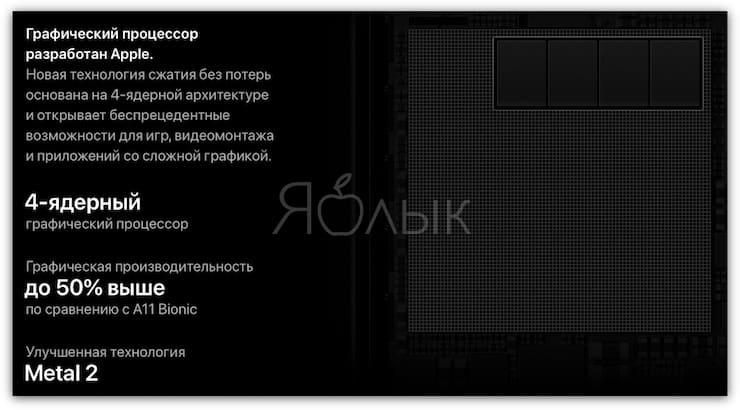 Графический процессорiPhone XR