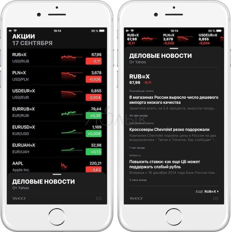 Приложение Акции на iPhone
