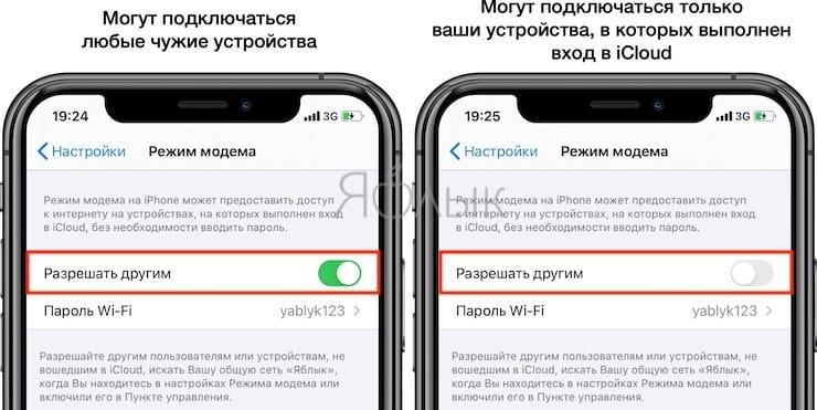 Как включить Режим модема и раздать интернет (Wi-Fi) с iPhone или iPad