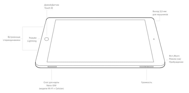 iPad 5 (2017 год)