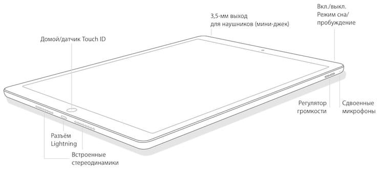 iPad mini 4 (конец 2015)