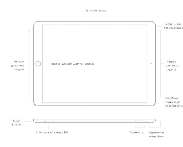 iPad Pro 12,9 дюйма 2-го поколения (2017 год)