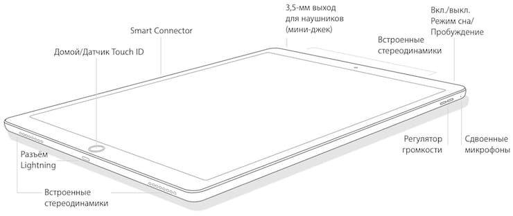 iPad Pro 12,9 дюйма (конец 2015 года)