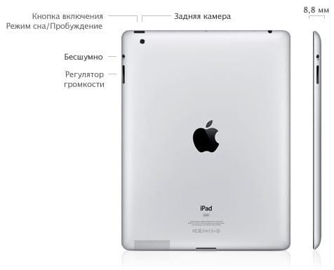 iPad 2 (2011 год)