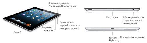 iPad 4 (конец 2012 года)