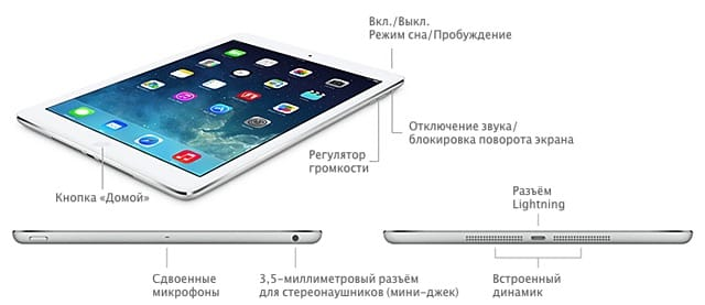 iPad Air (конец 2013 года)