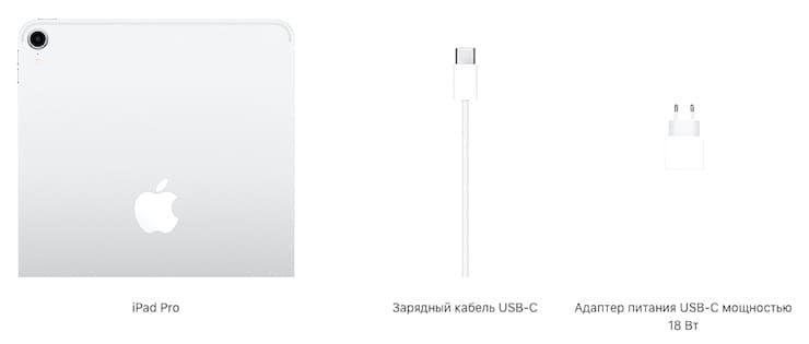 Комплект iPad Pro 2018 (что в коробке)